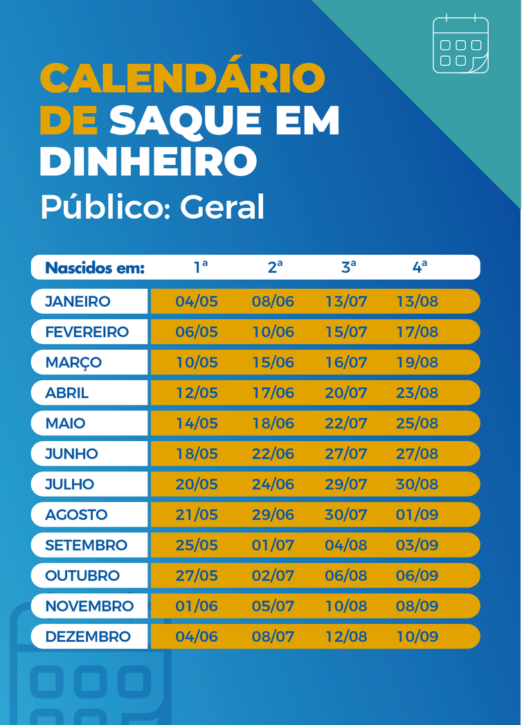 Prefeitura de Soledade divulga resultados dos recursos do processo seletivo